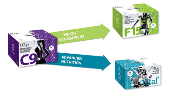 forever living c9 fit 15